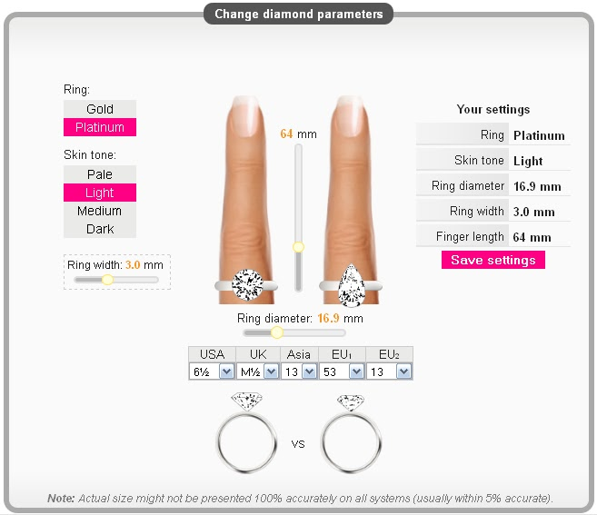 Nails Just Look Better With A Diamond Ring On Your Finger: A Very Sweet Blog