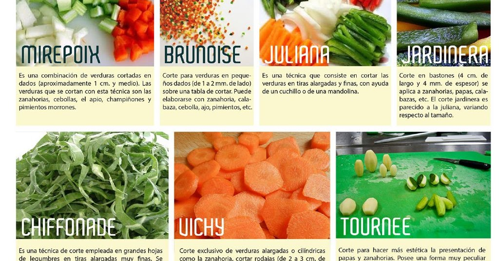 Aprendiendo a cocinar hortalizas ii for Cortes de verduras gastronomia pdf