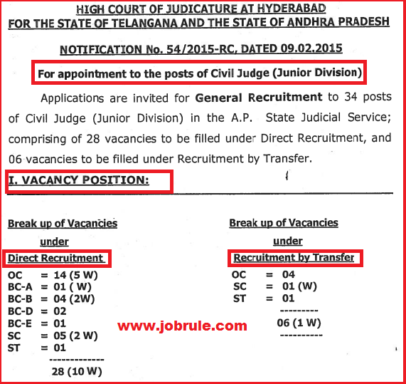 Andhra & Telangana High Court (Hyderabad) Latest 34 Civil Judge (Junior Division) Job Opening February 2015