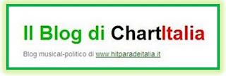 blog di chartitalia