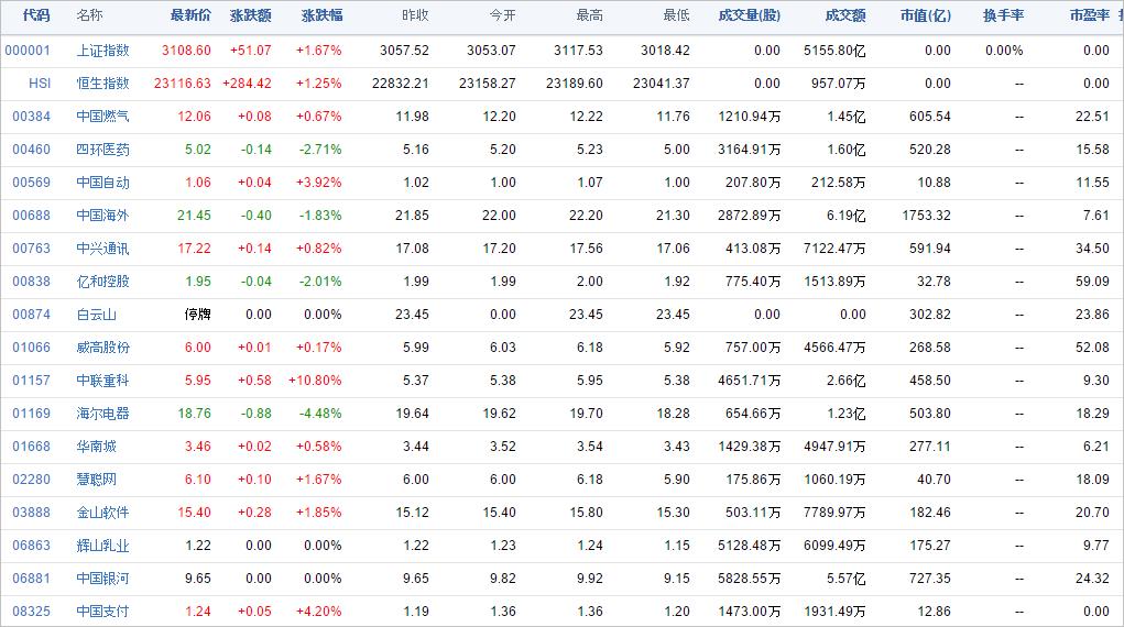 中国株コバンザメ投資ウォッチ銘柄watch20141219