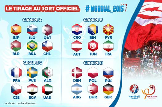 Sorteo del Mundial de Qatar 2015 | Mundo Handball