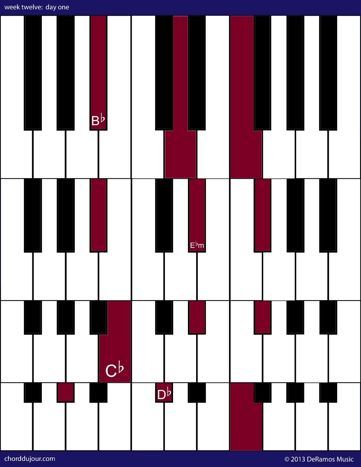 Chord du jour four chords two scales for keyboard piano posted by ryan deramos at 126 pm hexwebz Gallery