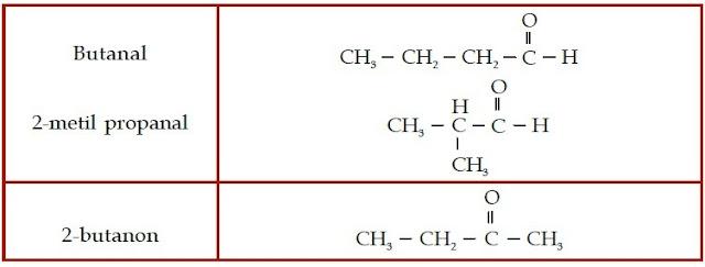 butanal 2-metil-propanal butanon