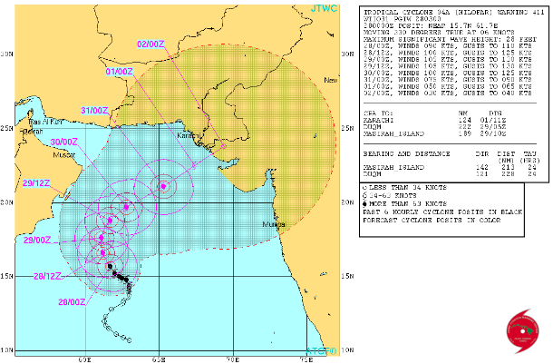 "CICLON TROPICAL ""NILOFAR"" SE INTENSIFICA EN EL MAR DE ARABIA CAMINO A PAKISTAN Y LA INDIA"