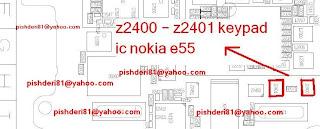 Nokia E55 keypad