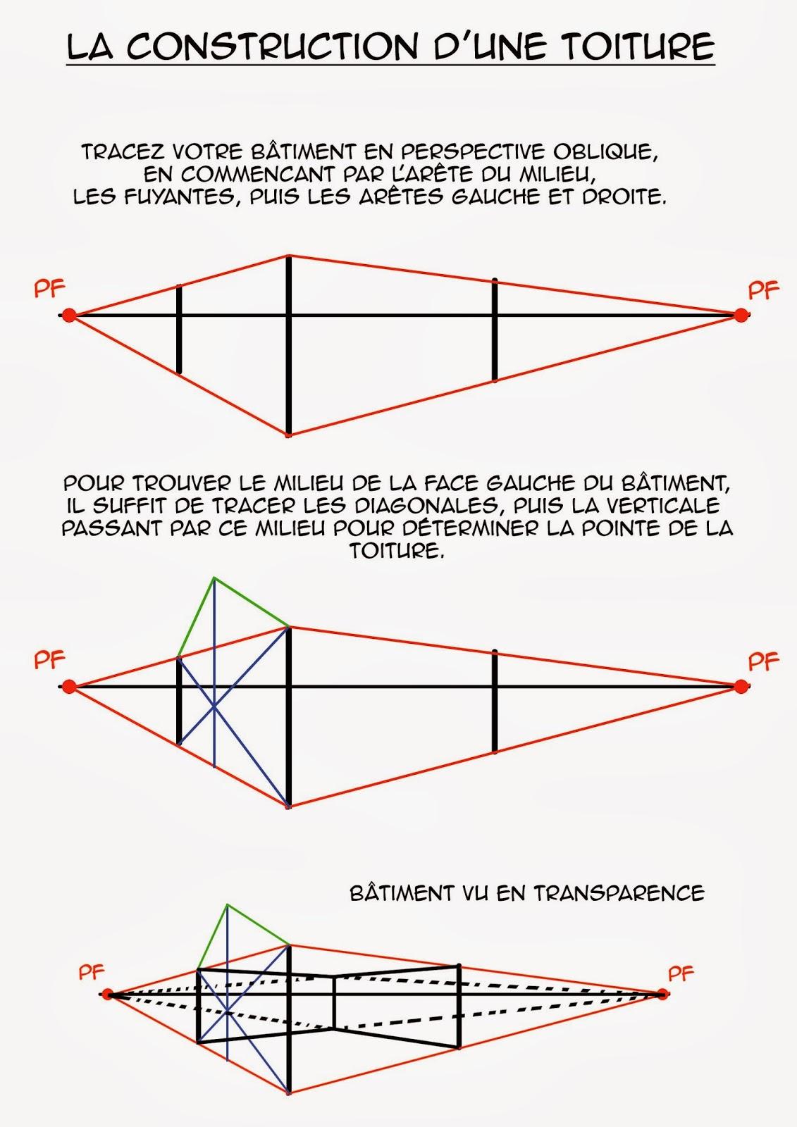 Perspective D Une Maison : Dessin illustration strip cours de perspective la