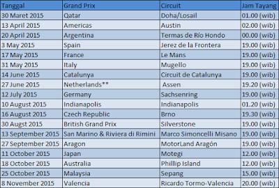 Jadwal Terbaru MotoGP 2015 Live Trans7