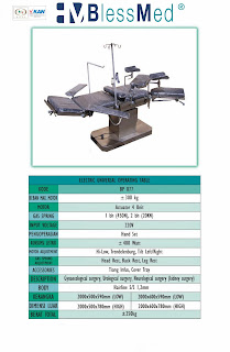 Operating Table Electric Blessmed | Sugeng Medical