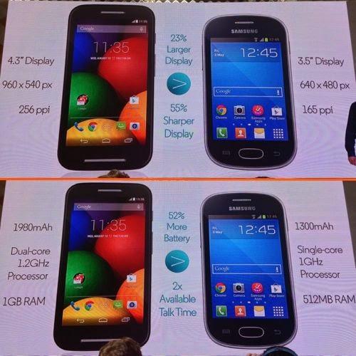 Moto E vs. um concorrente típico, segundo a Motorola