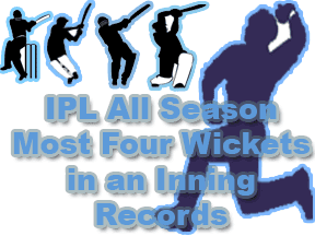 IPL All Season Most Four Wickets in an Inning Records and Wallpapers