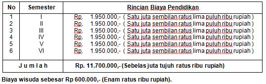 biaya pendidikan ATK 2016