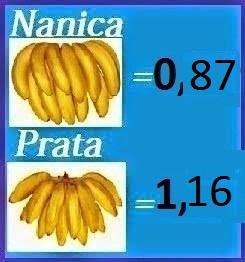 Cotação da Banana  4/8 a 10/8