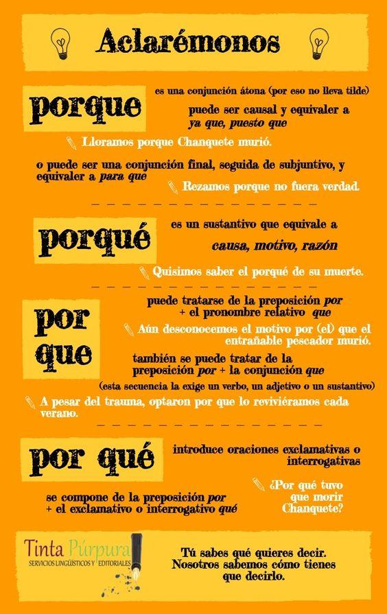 TIPS DE ORTOGRAFÍA