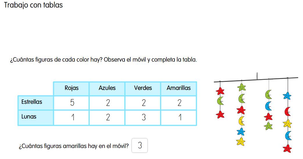 http://www.primerodecarlos.com/SEGUNDO_PRIMARIA/mayo/tema_4_3/actividades/otras/mates/tablas.swf