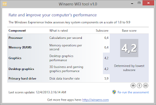 Windows Experience Index (WEI) Windows 8.1