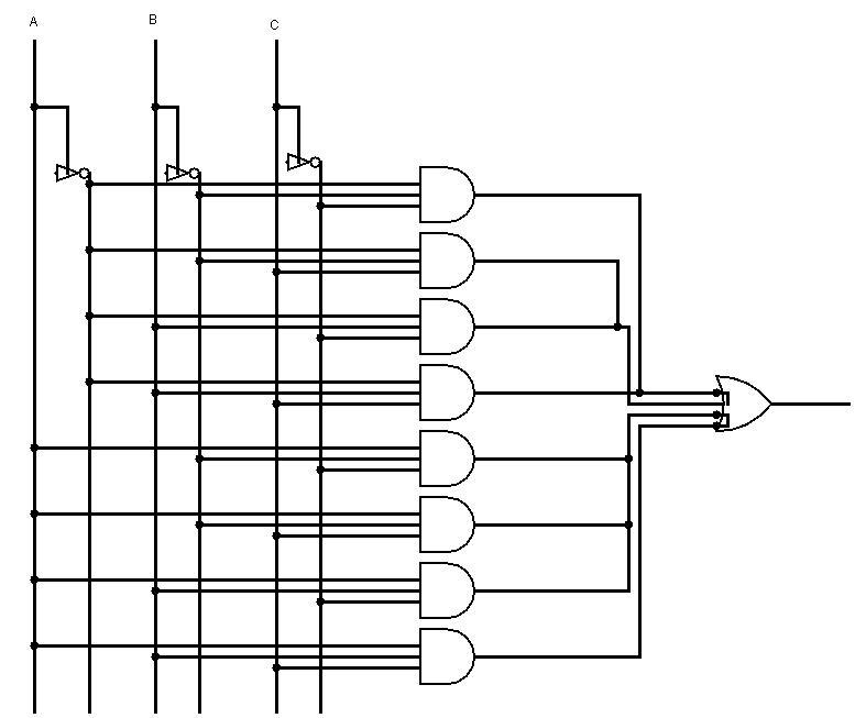 Block Diagram Bcd Adder: Full Adder Conbinational Circuit
