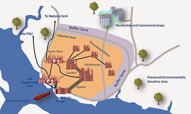 Projek Pengerang Johor