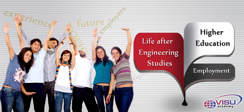 Higher education or Employment after Engineering