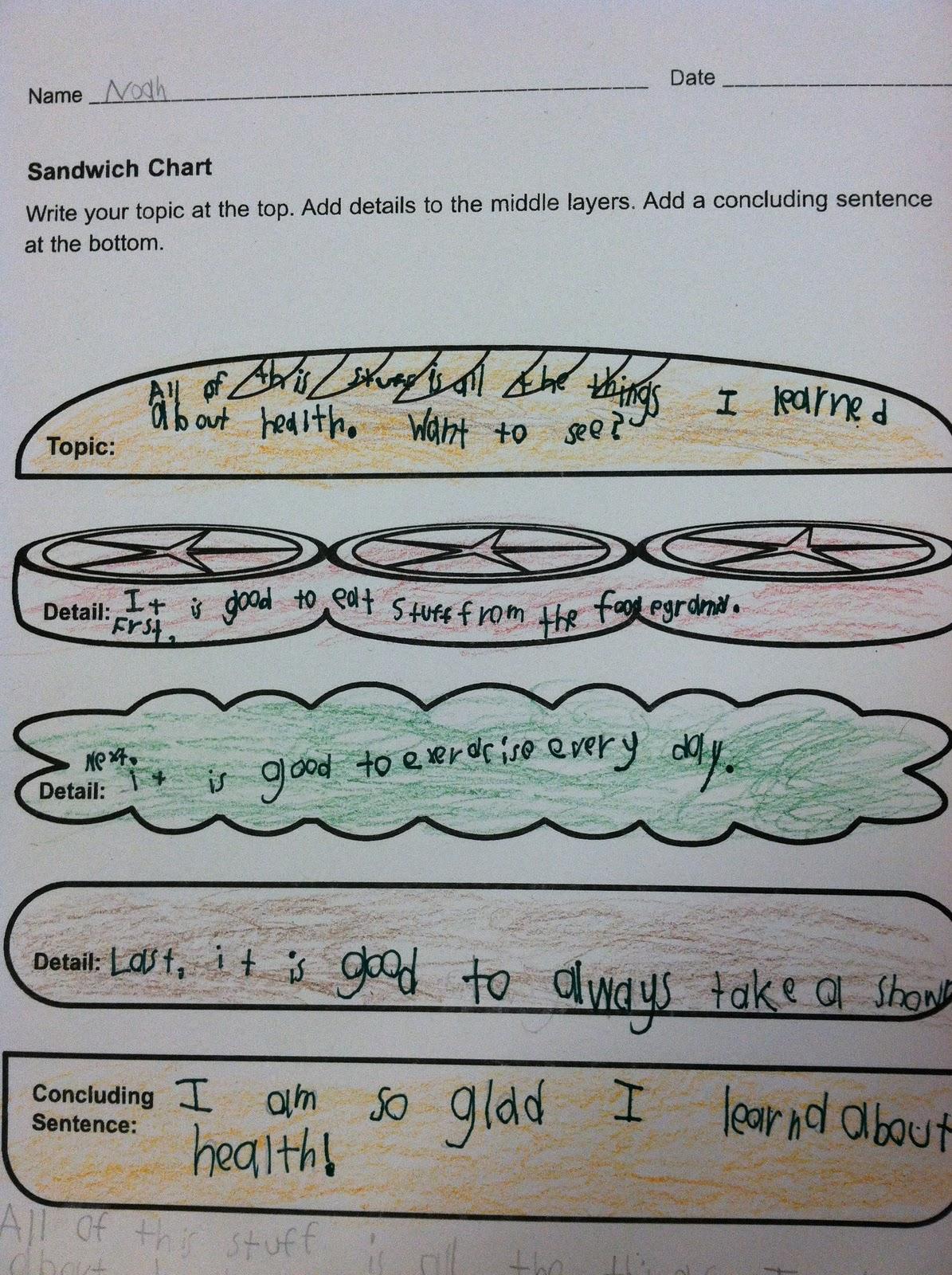 Essay word rewriter