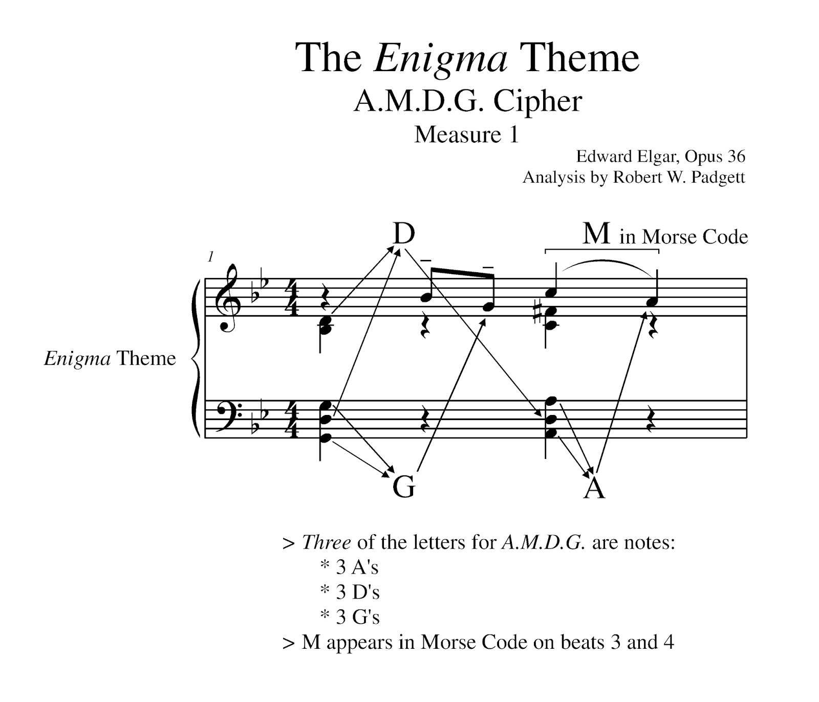 elgar s enigma theme unmasked elgar s unknown friend unmasked if one were going to encode a secret dedication it should be anticipated it would appear in the first measure although elgar omitted inscribing his