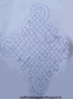 design muggu 1