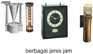 jenis-jenis jam