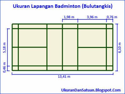 Berapa Ukuran Lapangan Badminton (Bulutangkis)? | Ukuran dan Satuan
