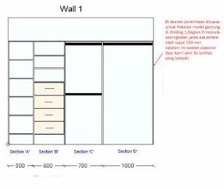 sketsa lemari 1 model sudut tembok