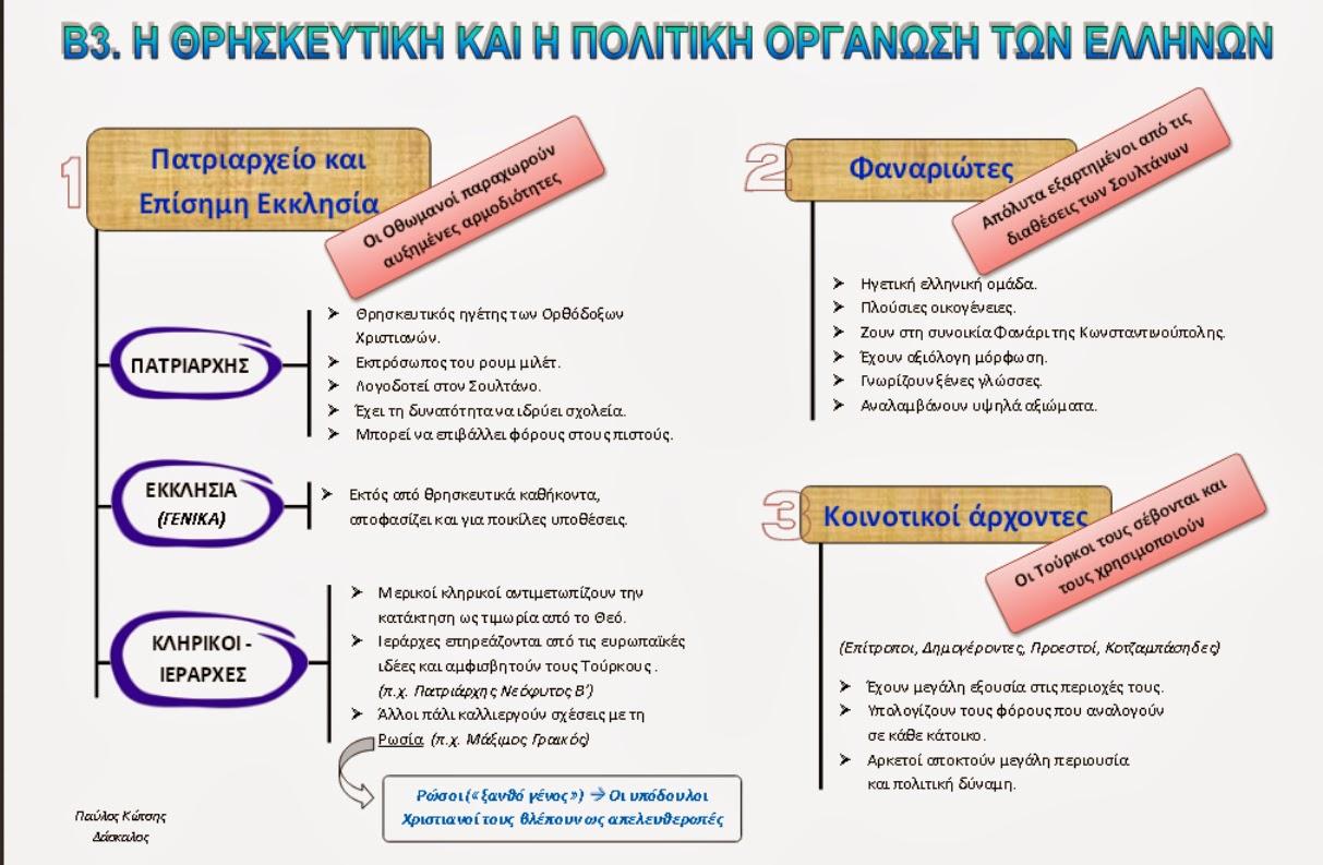 http://www.stintaxi.com/uploads/1/3/1/0/13100858/b3-thrisk-polit-org-v2.1.pdf
