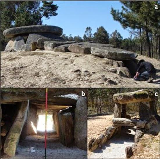 Studi Archaeoastronomy, Batu Megalit Eropa