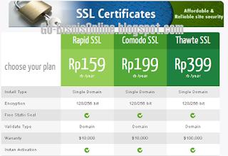 SSL Certificates Rajawebhost.com