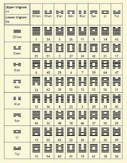 64-triagrams