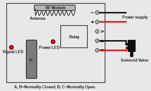 rf remote how to remote solenoid valve of gas bird scarer