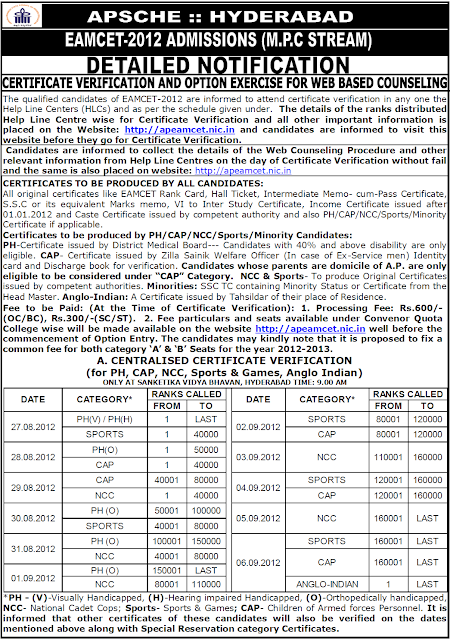 AP EAMCET 2012 Counselling Notification