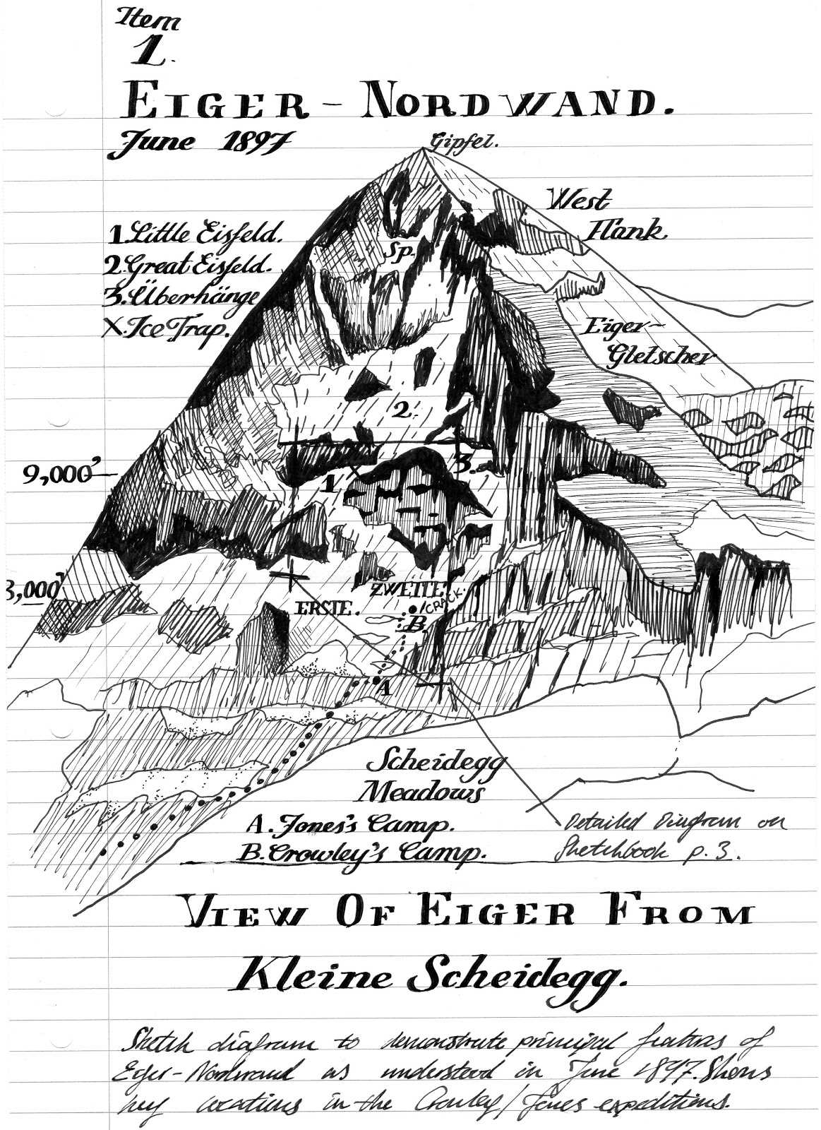 Facts And The Historical Novelist Alex Roddie 3406b Engine Diagram Eiger North Face 1897