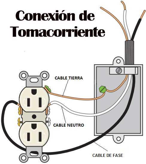 Conexion de un tomacorriente