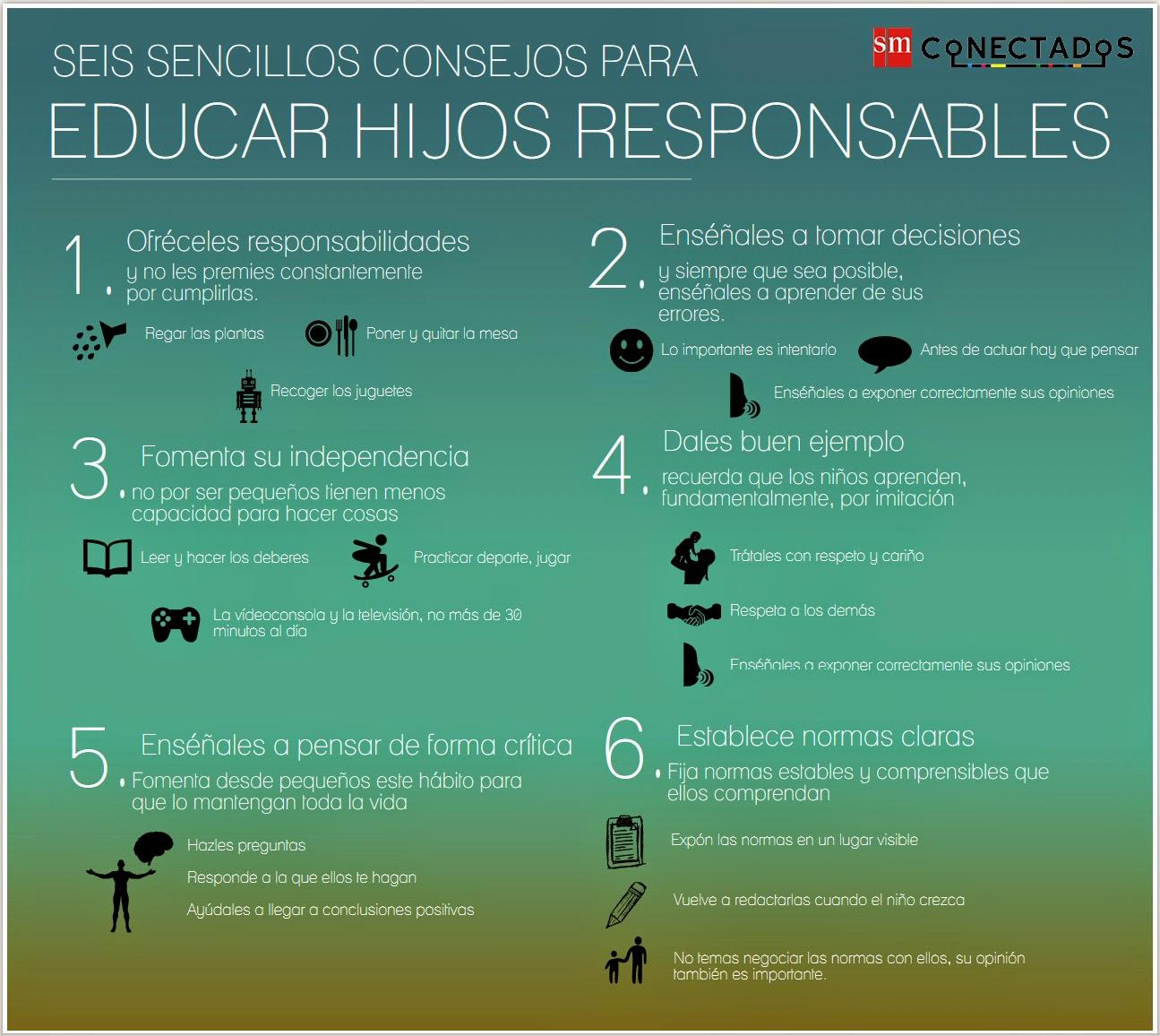 Infografías sobre educación