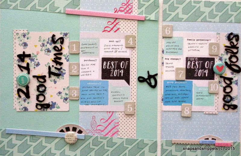 a layout for the Counterfeit Kit Challenge blog