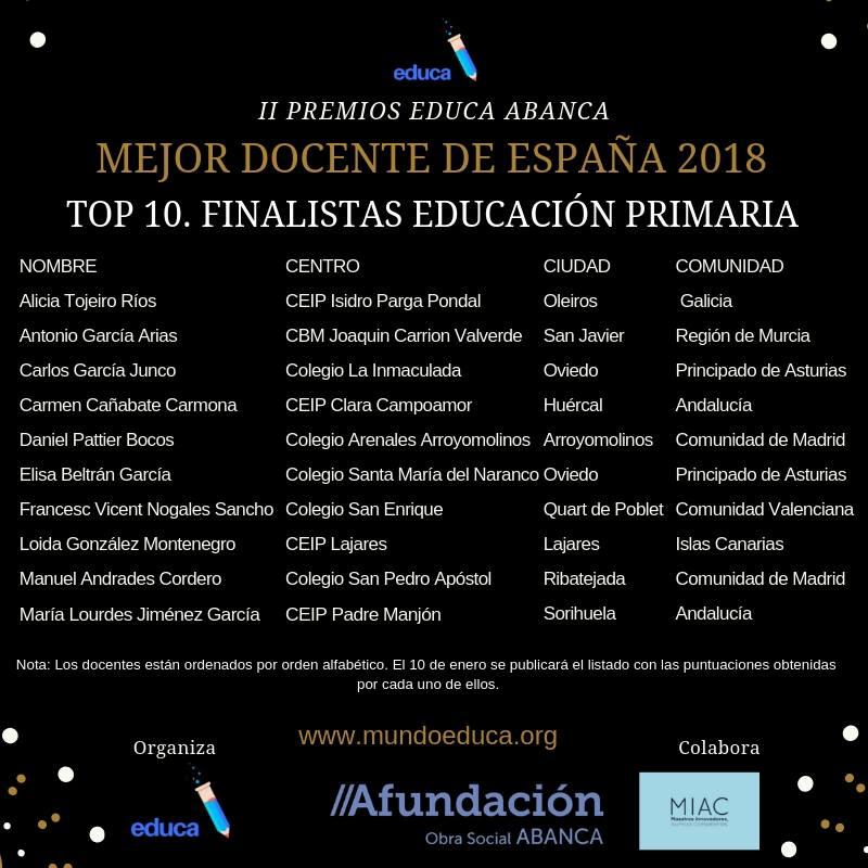 PREMIOS EDUCA 2018