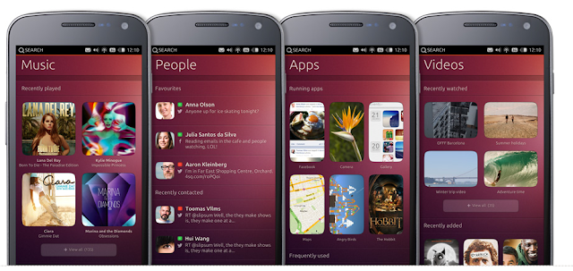 Unity en Ubuntu phone, potencial ubuntu phone