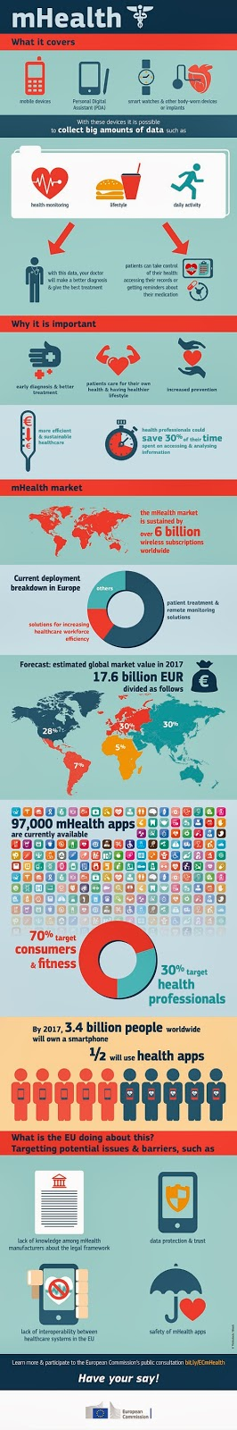 mhealth infographic
