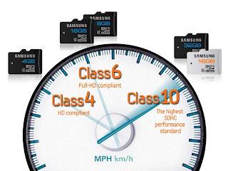 Paragone velocità schede di memorie SDHC Samsung