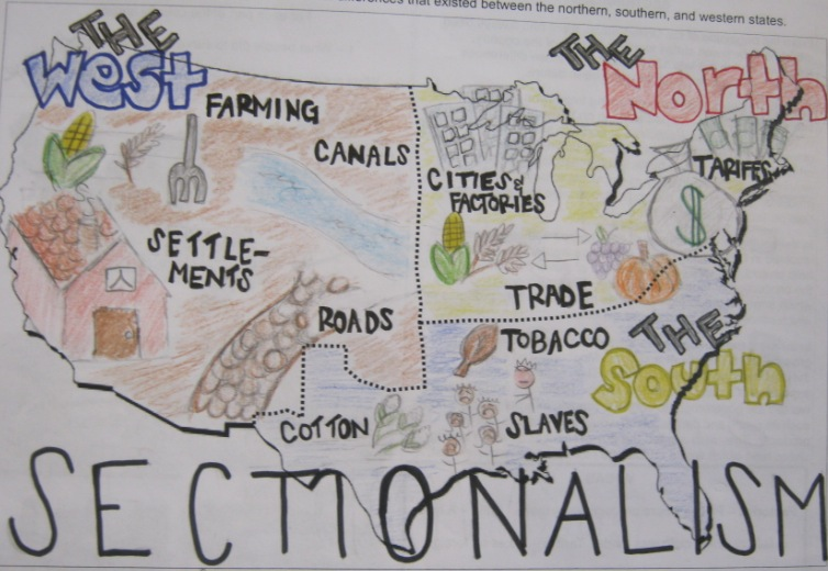 Sectionalism In History Teaching About Sectionalism
