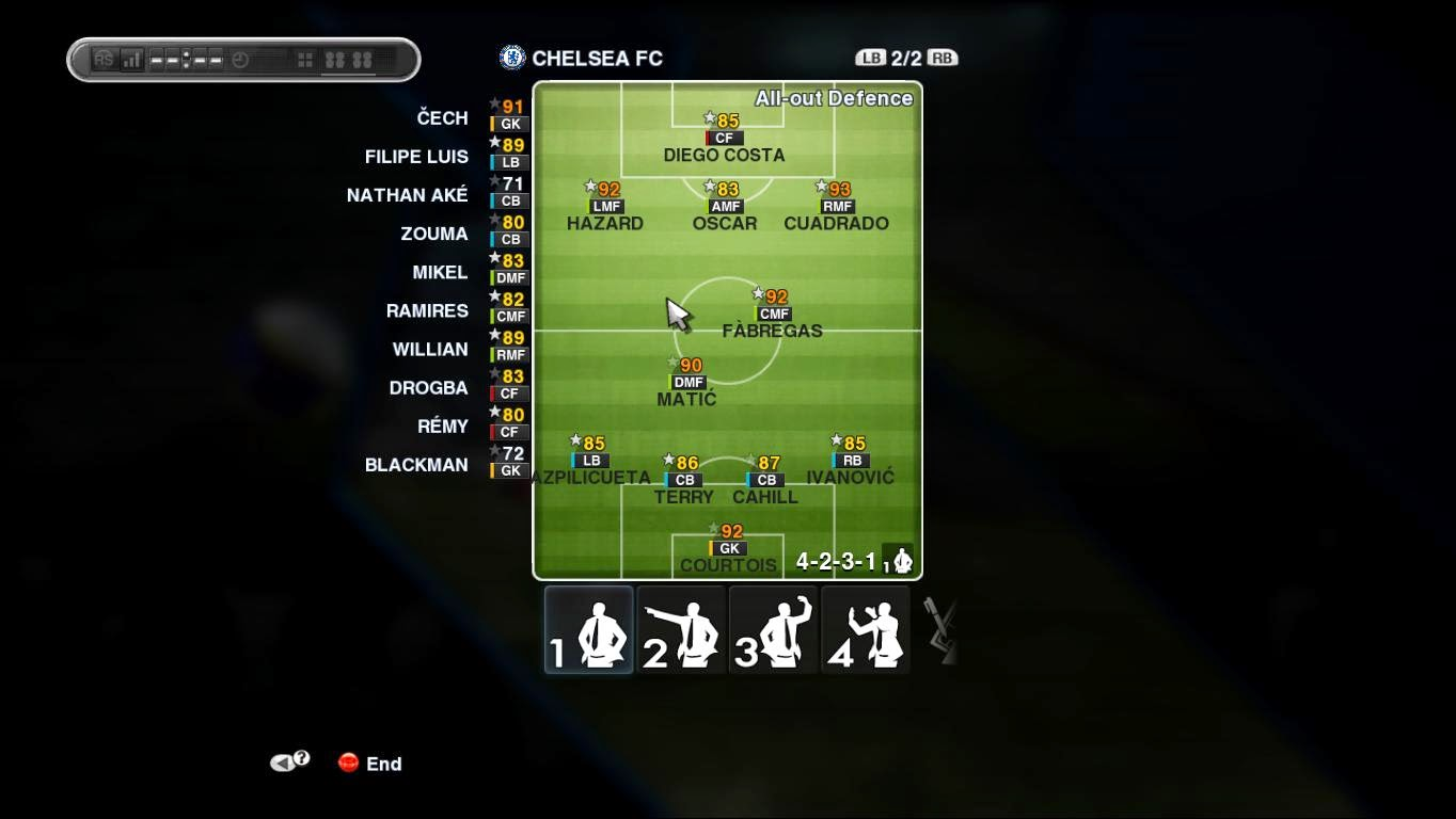 Option File PES 2013 untuk PESEdit 6.0 Update 4 Februari 2015