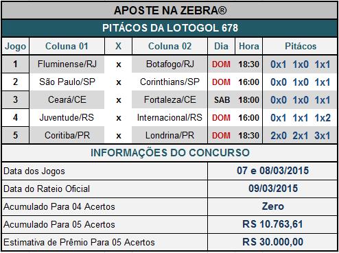 LOTOGOL 678 - PITÁCOS DA ZEBRA