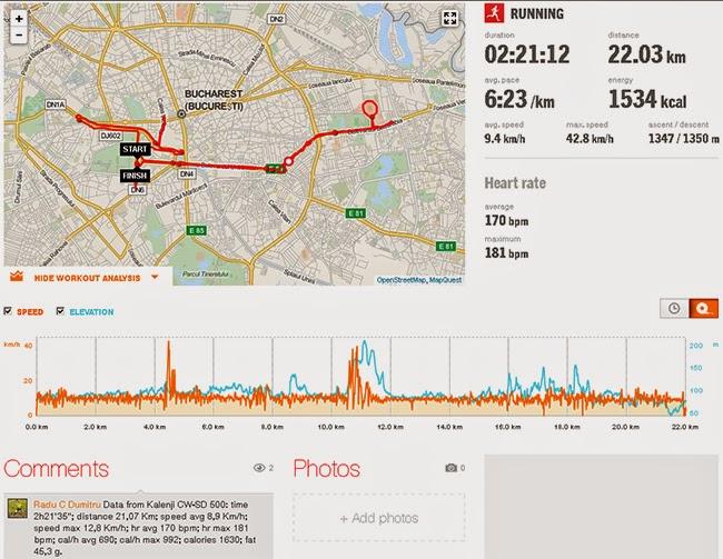 http://www.sports-tracker.com/workout/raducdumitru/5558d44ae4b065a9aaae47c4