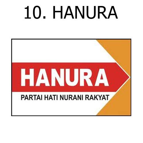 Jual Bendera Partai Hanura