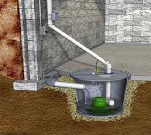 how does a sump pump work an simple explanation