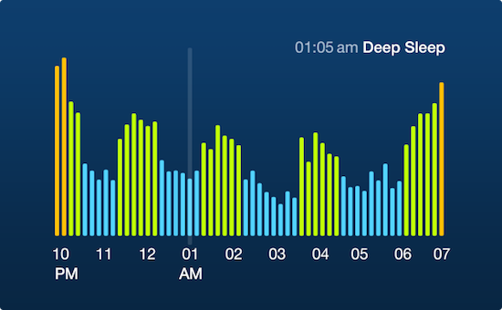Sleep Graph from Sleep Time App by Argus